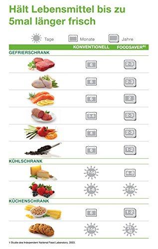 FoodSaver V2860-I Folienschweißgerät Test